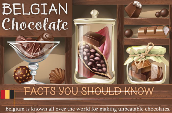 Belgian Chocolate Facts You Should Know