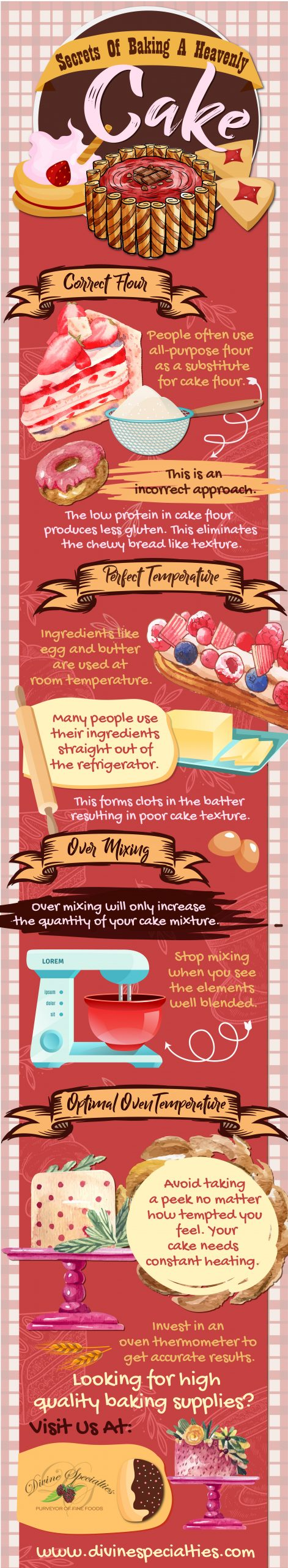 Secrets of Baking a Heavenly Cake